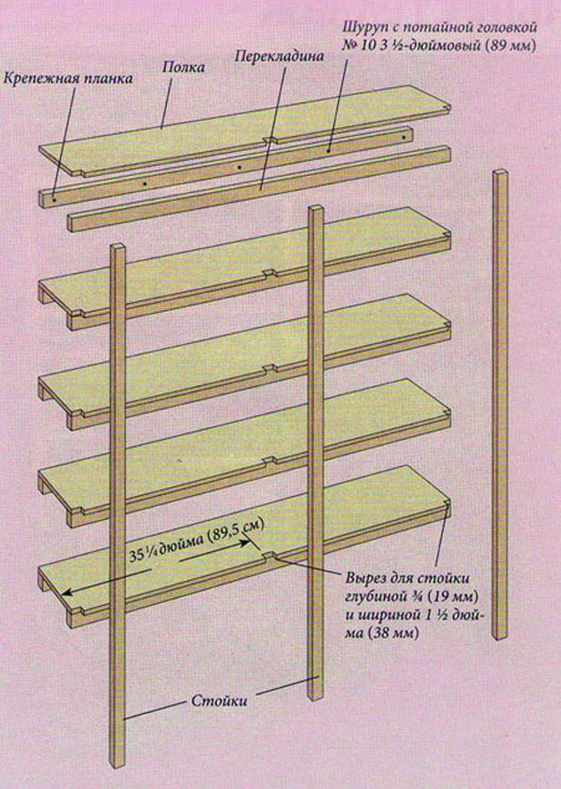 Чертеж для изготовления деревянного стелажа