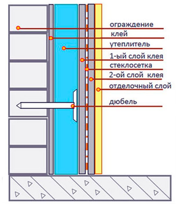 Балкон своими руками инструкция