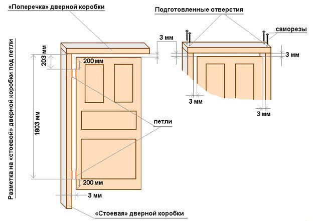 Разметка двери