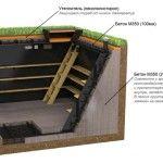 Пример устройства подземного погреба из бетона
