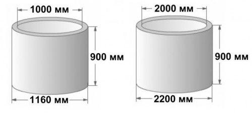 Схема размеров бетонных колец