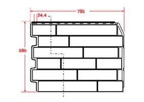 Размеры панелей