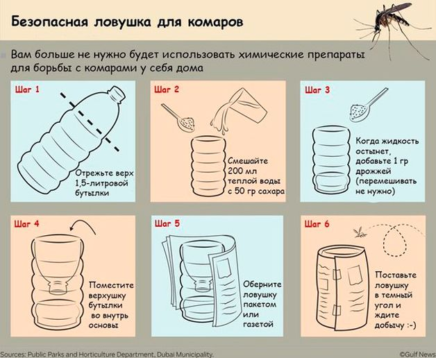 Безопасная ловушка для насекомых