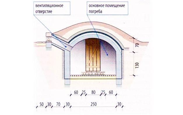 Схема погреба с торца