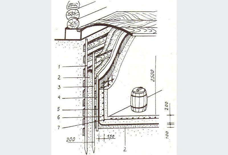 Схема строительства погреба