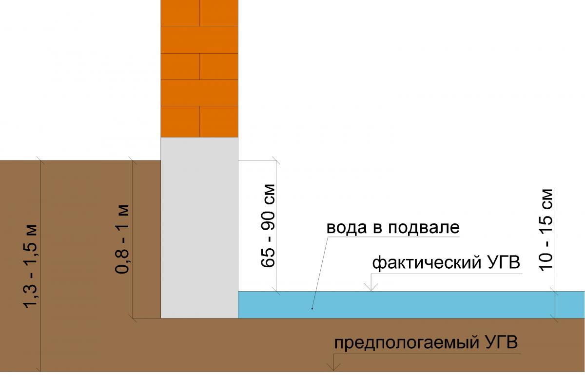 Цены на материалы для шумоизоляции ваз 2114